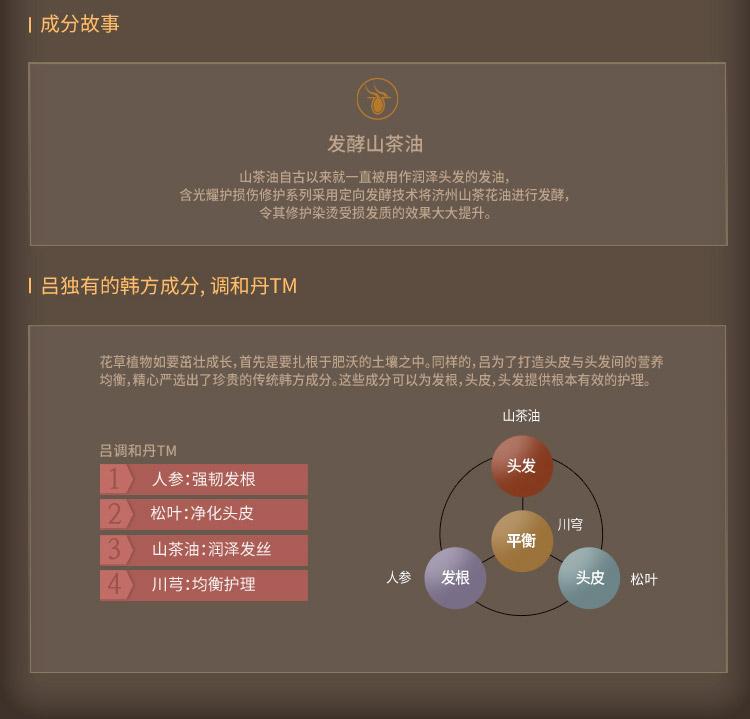 韩国红吕染烫损伤修复洗发水400ml_04.jpg