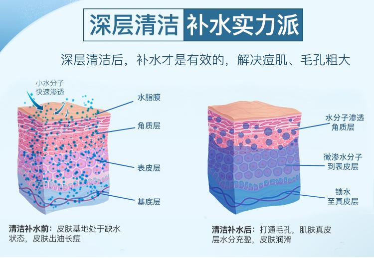 高丝-药用美白卸妆乳1_07.jpg