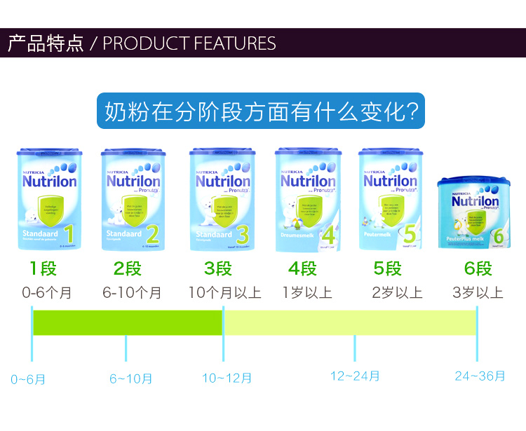 荷兰市场畅销的婴幼儿奶粉品牌,来自欧洲奶源地带自家牧场,口味清淡,更接近母乳,很容易被宝宝接受;营养均衡,满足宝宝成长所需,不易上火,不易出现便秘